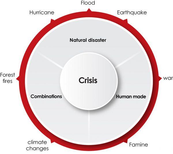 kolbex usage in crisis